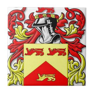 Escudo de armas de Lundie Teja Ceramica