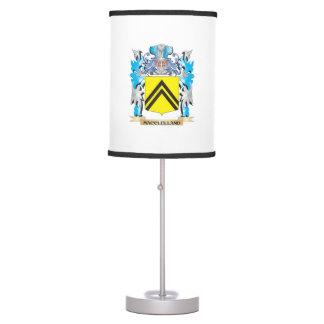 Escudo de armas de Macclelland - escudo de la Lámpara De Mesilla De Noche