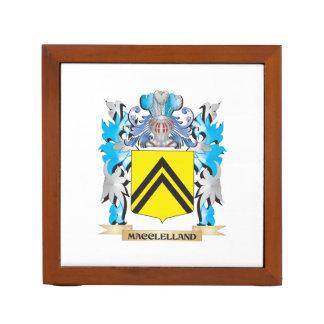 Escudo de armas de Macclelland - escudo de la Organizador De Escritorio