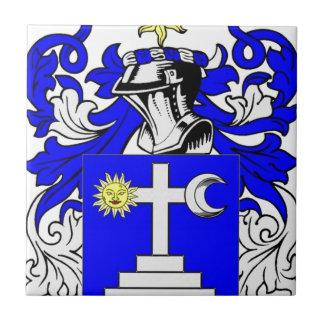 Escudo de armas de Martin (Irlanda) Azulejo Cuadrado Pequeño