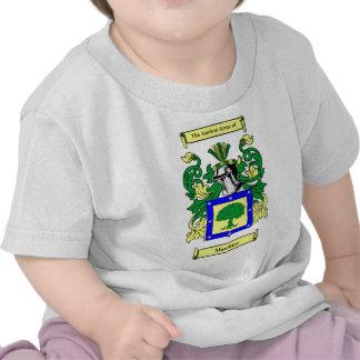 Escudo de armas de Martínez Camiseta