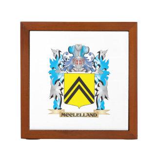 Escudo de armas de Mcclelland - escudo de la