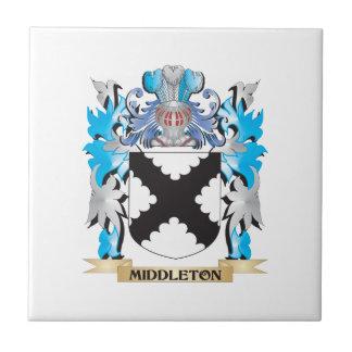 Escudo de armas de Middleton - escudo de la Azulejos