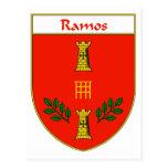 Escudo de armas de Ramos/escudo de la familia