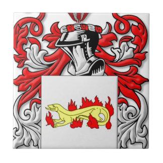 Escudo de armas de Slabaugh Tejas Ceramicas