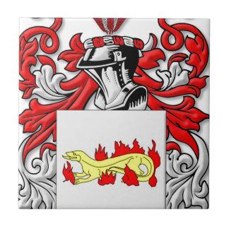 Escudo de armas de Slabaugh Azulejos Ceramicos