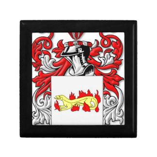 Escudo de armas de Slabaugh Caja De Joyas