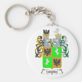 Escudo de armas del húngaro de la familia de Cabal Llaveros