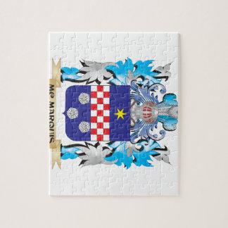 Escudo de armas del Mc-Marqués - escudo de la Rompecabezas