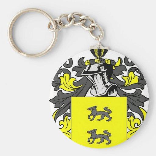 Escudo de armas (español) de López Llaveros Personalizados