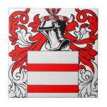 Escudo de armas (inglés) de Martin Teja