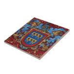 Escudo de armas medieval tejas