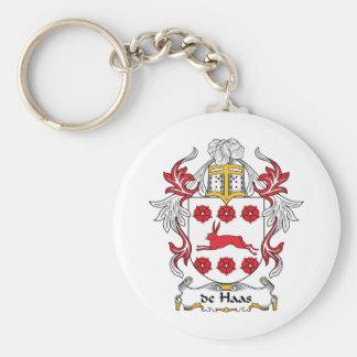 escudo de Haas Family Llavero Personalizado