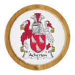 Escudo de la familia de Acherton