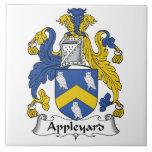 Escudo de la familia de Appleyard Teja