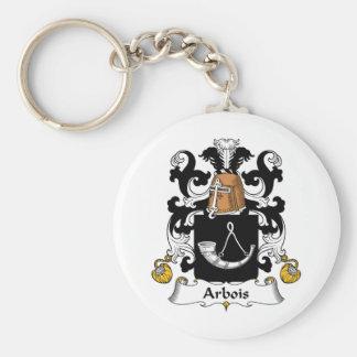 Escudo de la familia de Arbois Llavero Redondo Tipo Pin