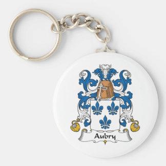 Escudo de la familia de Aubry Llaveros