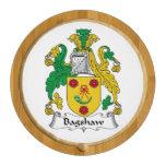 Escudo de la familia de Bagshaw