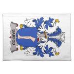 Escudo de la familia de Barfod Mantel