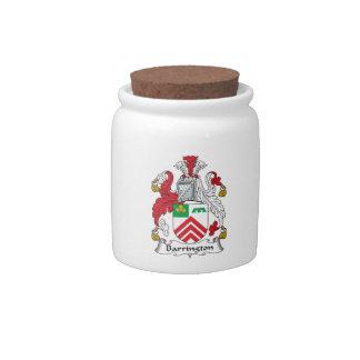 Escudo de la familia de Barrington Platos Para Caramelos