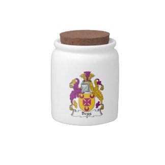 Escudo de la familia de Begg Platos Para Caramelos