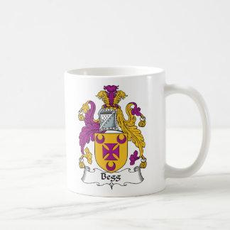 Escudo de la familia de Begg Taza Clásica