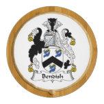 Escudo de la familia de Bendish
