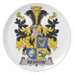 Escudo de la familia de Beskow Platos