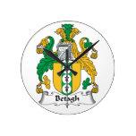 Escudo de la familia de Betagh Relojes