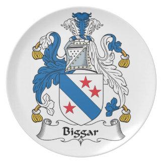 Escudo de la familia de Biggar Plato De Cena