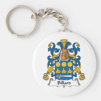 Escudo de la familia de Billard Llavero Personalizado