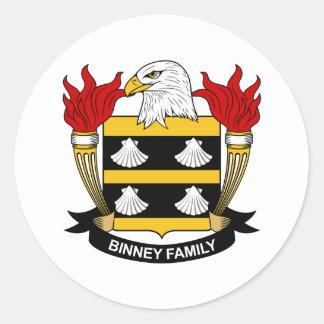 Escudo de la familia de Binney Etiqueta Redonda
