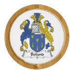 Escudo de la familia de Boland