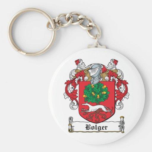 Escudo de la familia de Bolger Llavero