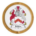Escudo de la familia de Bolton