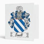 Escudo de la familia de Bonelli
