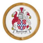 Escudo de la familia de Bosworth