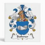 Escudo de la familia de Bothmer