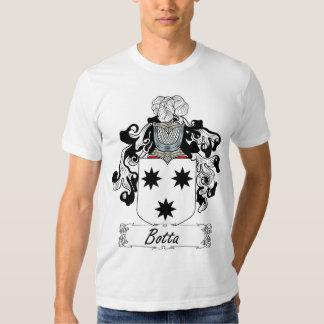 Escudo de la familia de Botta Playera