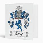 Escudo de la familia de Bottoni