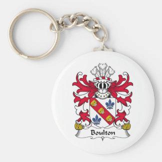 Escudo de la familia de Boulton Llavero Redondo Tipo Pin