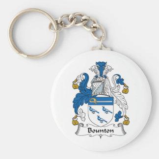 Escudo de la familia de Bounton Llavero