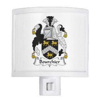 Escudo de la familia de Bourchier Luces De Noche