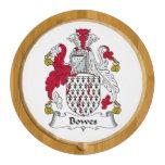 Escudo de la familia de Bowes