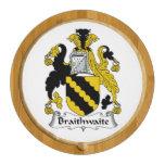 Escudo de la familia de Braithwaite