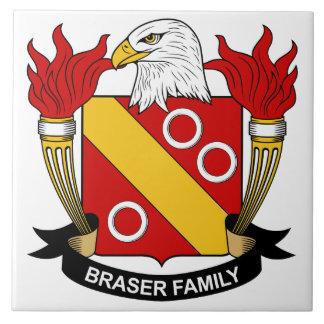 Escudo de la familia de Braser Azulejo Ceramica