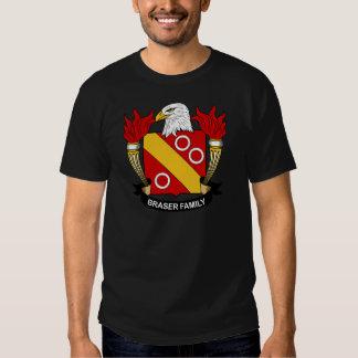 Escudo de la familia de Braser Camisas
