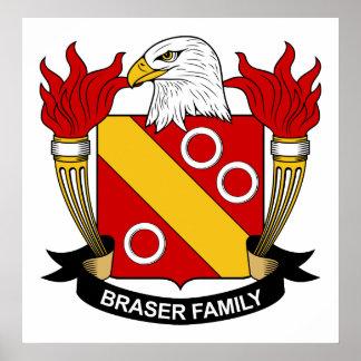 Escudo de la familia de Braser Impresiones