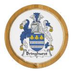 Escudo de la familia de Bringhurst