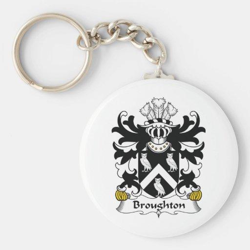 Escudo de la familia de Broughton Llavero Personalizado